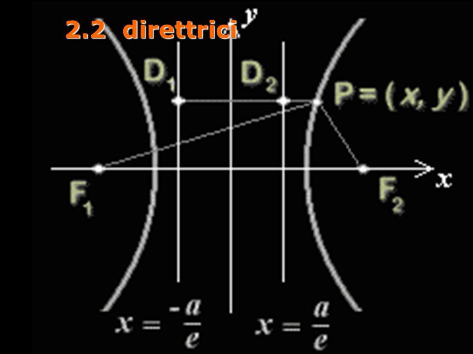 2.2 direttrici