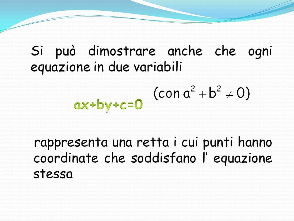 Si può dimostrare anche che ogni equazione in due variabili