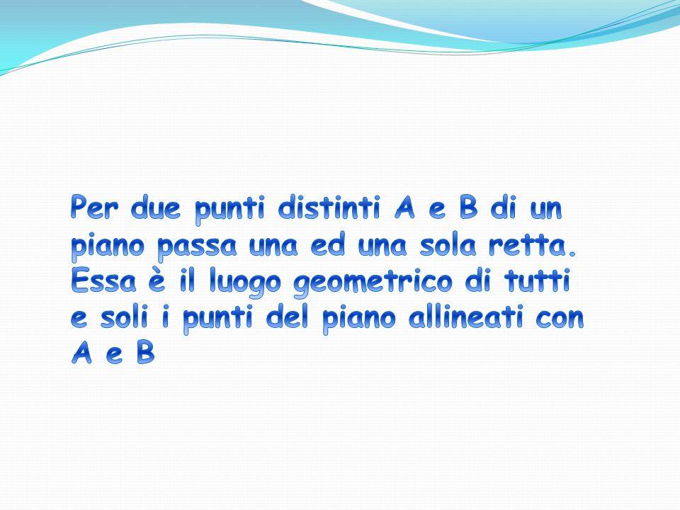 Per due punti distinti A e B di un piano passa una ed una sola retta.