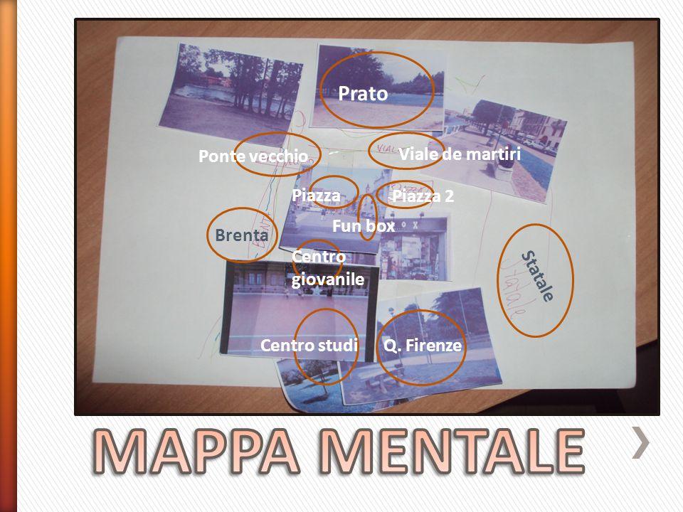 MAPPA MENTALE Prato Ponte vecchio Viale de martiri Piazza Piazza 2