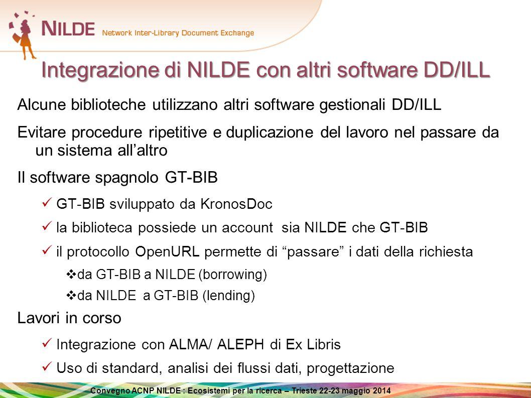 Integrazione di NILDE con altri software DD/ILL