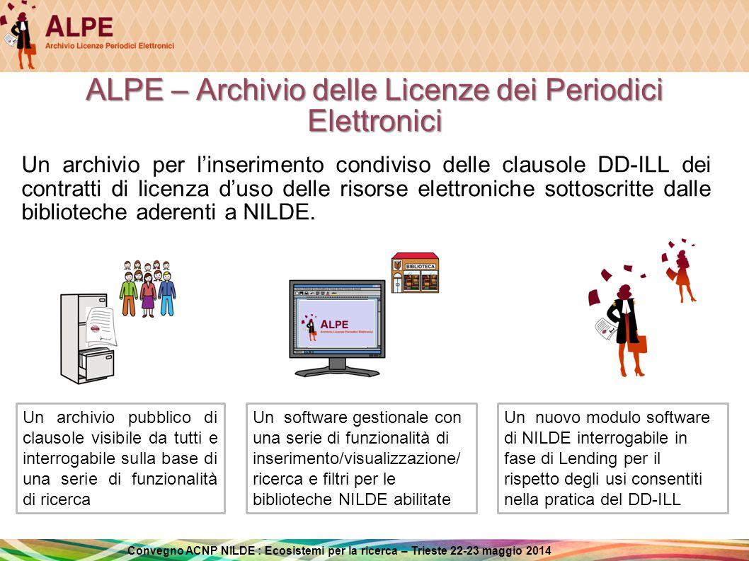 ALPE – Archivio delle Licenze dei Periodici Elettronici