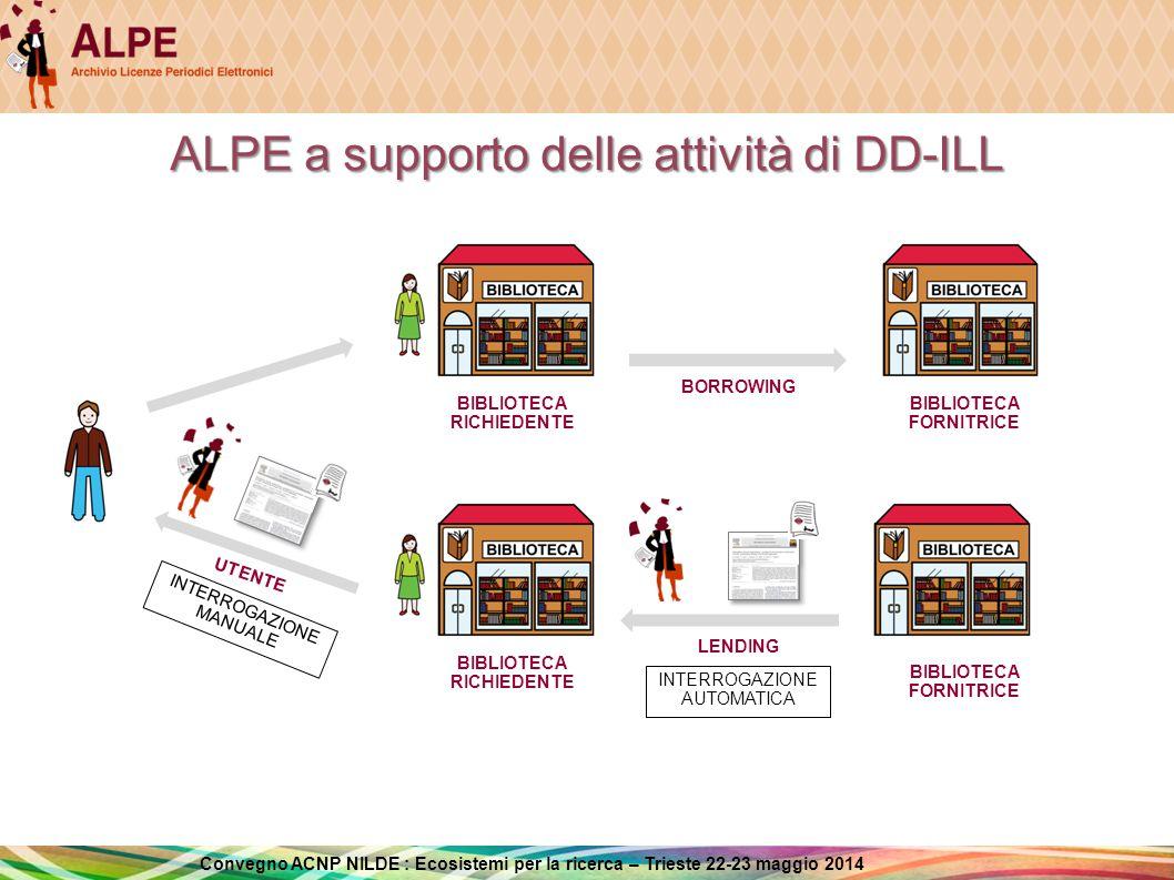 ALPE a supporto delle attività di DD-ILL