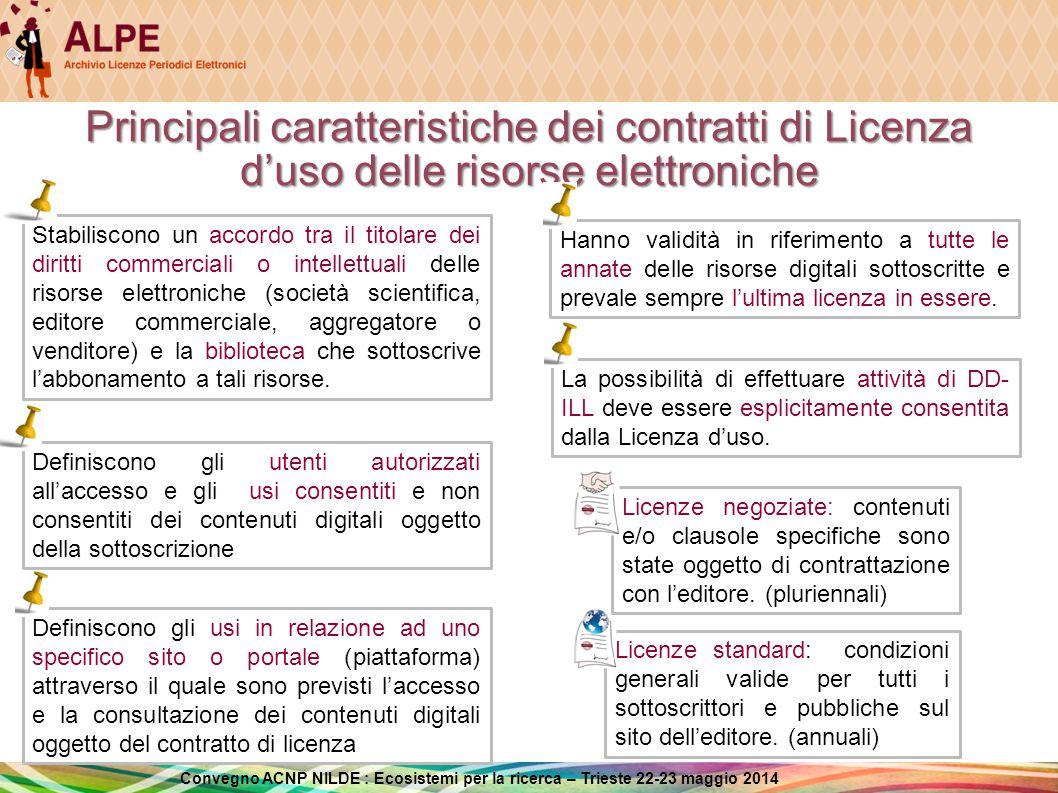 Principali caratteristiche dei contratti di Licenza d'uso delle risorse elettroniche