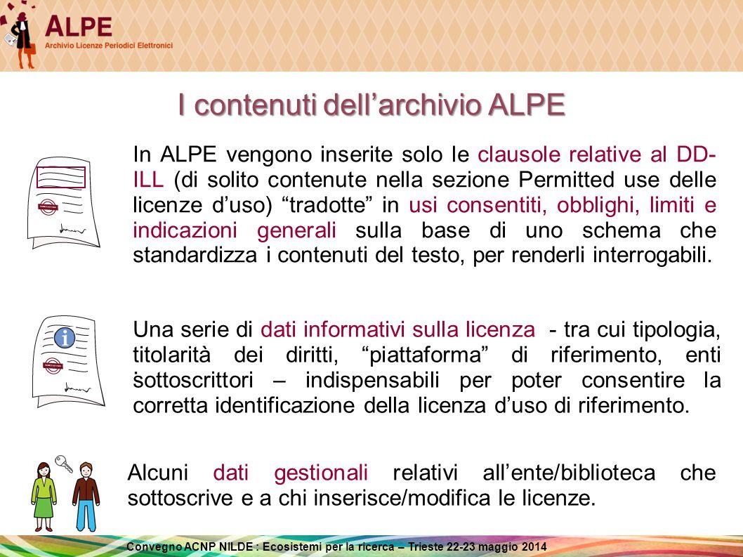 I contenuti dell'archivio ALPE