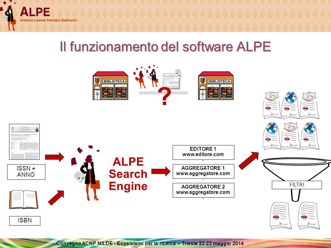 Il funzionamento del software ALPE