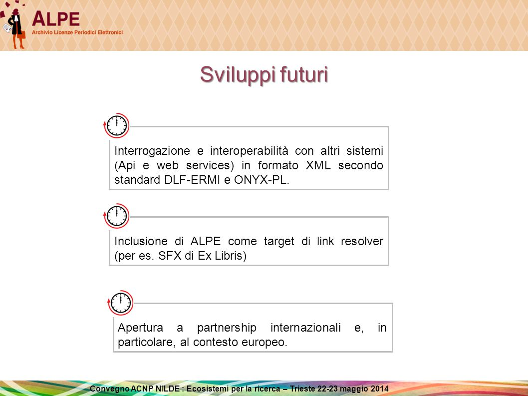 Sviluppi futuri Interrogazione e interoperabilità con altri sistemi (Api e web services) in formato XML secondo standard DLF-ERMI e ONYX-PL.