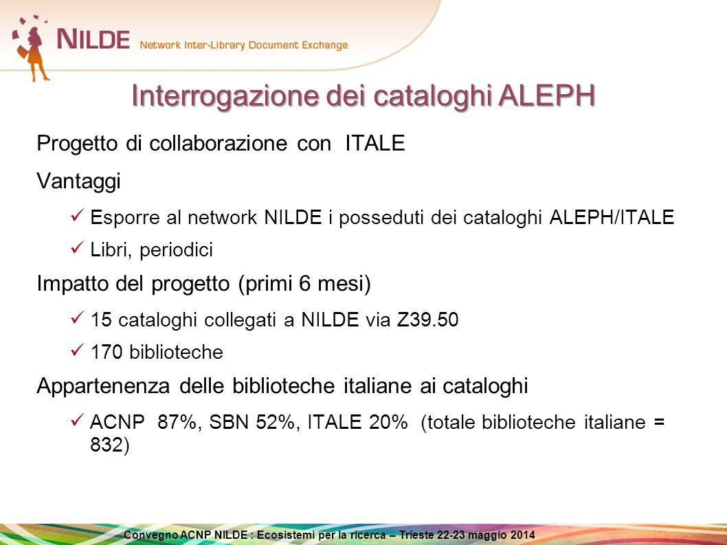 Interrogazione dei cataloghi ALEPH