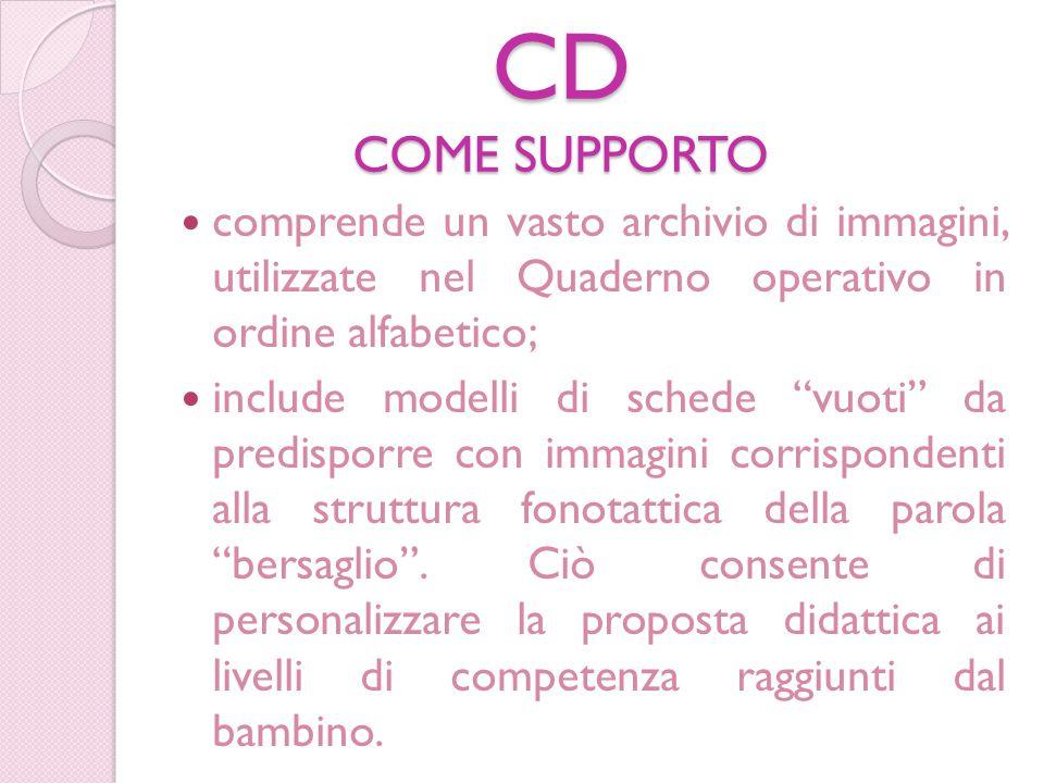 CD COME SUPPORTO comprende un vasto archivio di immagini, utilizzate nel Quaderno operativo in ordine alfabetico;