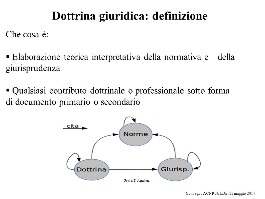 Dottrina giuridica: definizione