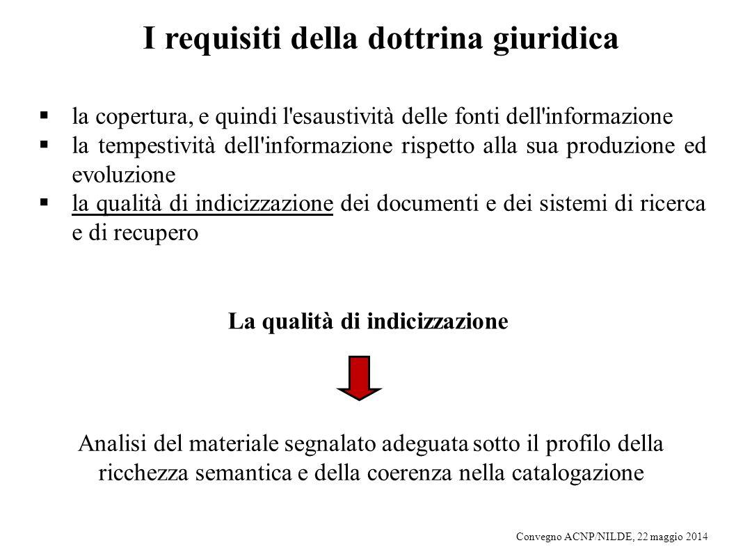 I requisiti della dottrina giuridica La qualità di indicizzazione