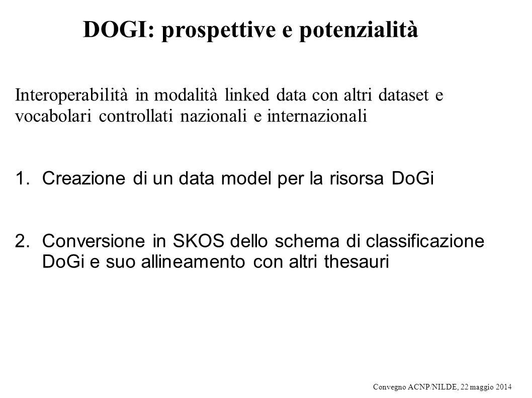 DOGI: prospettive e potenzialità