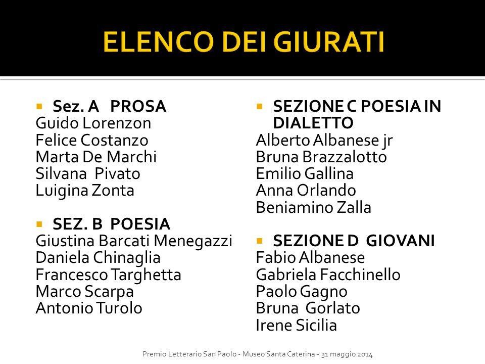 ELENCO DEI GIURATI Sez. A PROSA Guido Lorenzon Felice Costanzo