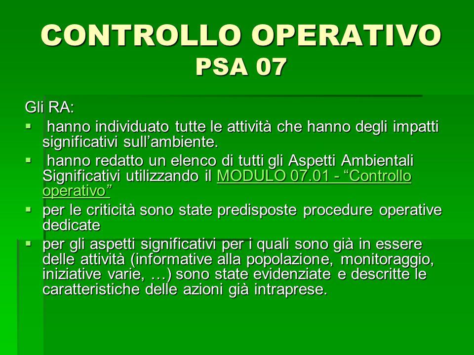 CONTROLLO OPERATIVO PSA 07