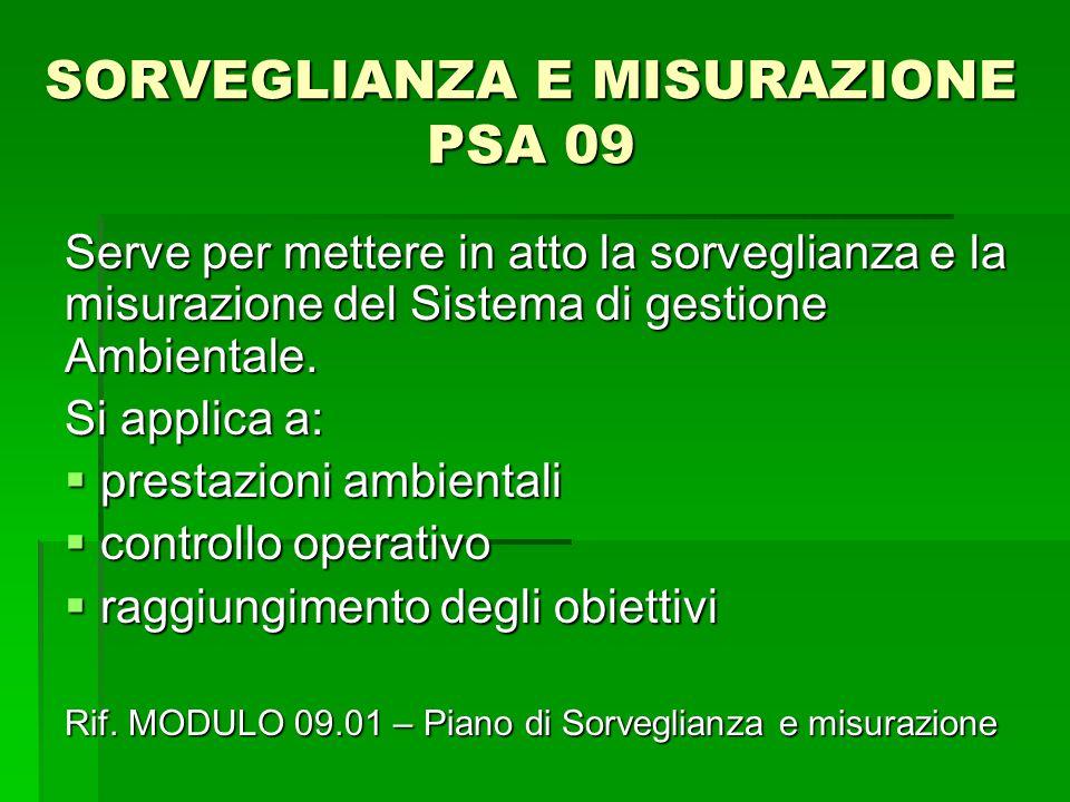 SORVEGLIANZA E MISURAZIONE PSA 09