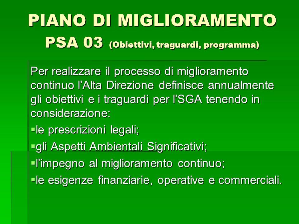 PIANO DI MIGLIORAMENTO PSA 03 (Obiettivi, traguardi, programma)