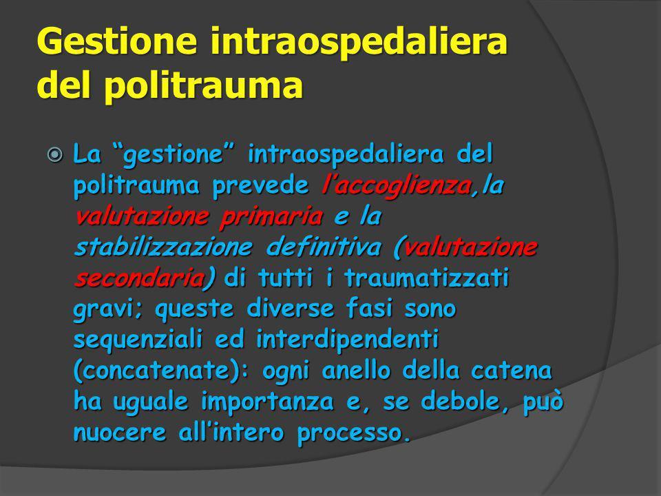Gestione intraospedaliera del politrauma