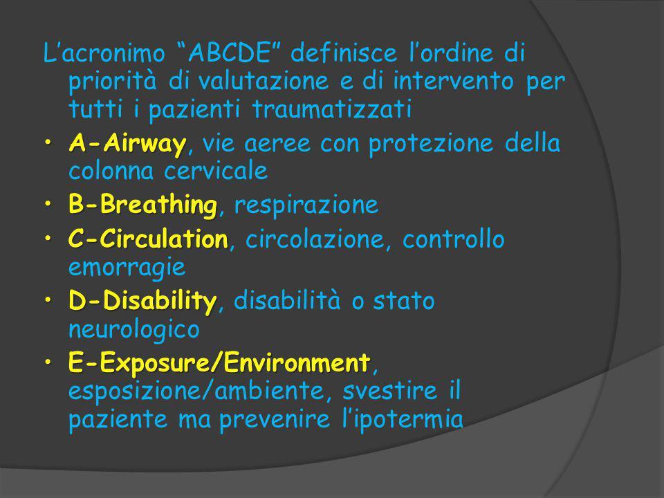 L'acronimo ABCDE definisce l'ordine di priorità di valutazione e di intervento per tutti i pazienti traumatizzati