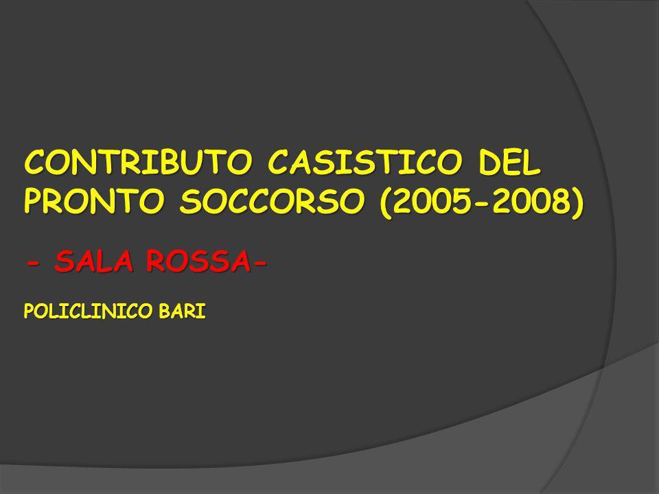 CONTRIBUTO CASISTICO DEL PRONTO SOCCORSO (2005-2008) - SALA ROSSA- POLICLINICO BARI
