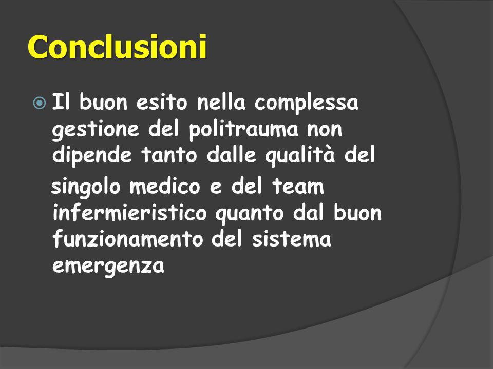 Conclusioni Il buon esito nella complessa gestione del politrauma non dipende tanto dalle qualità del.
