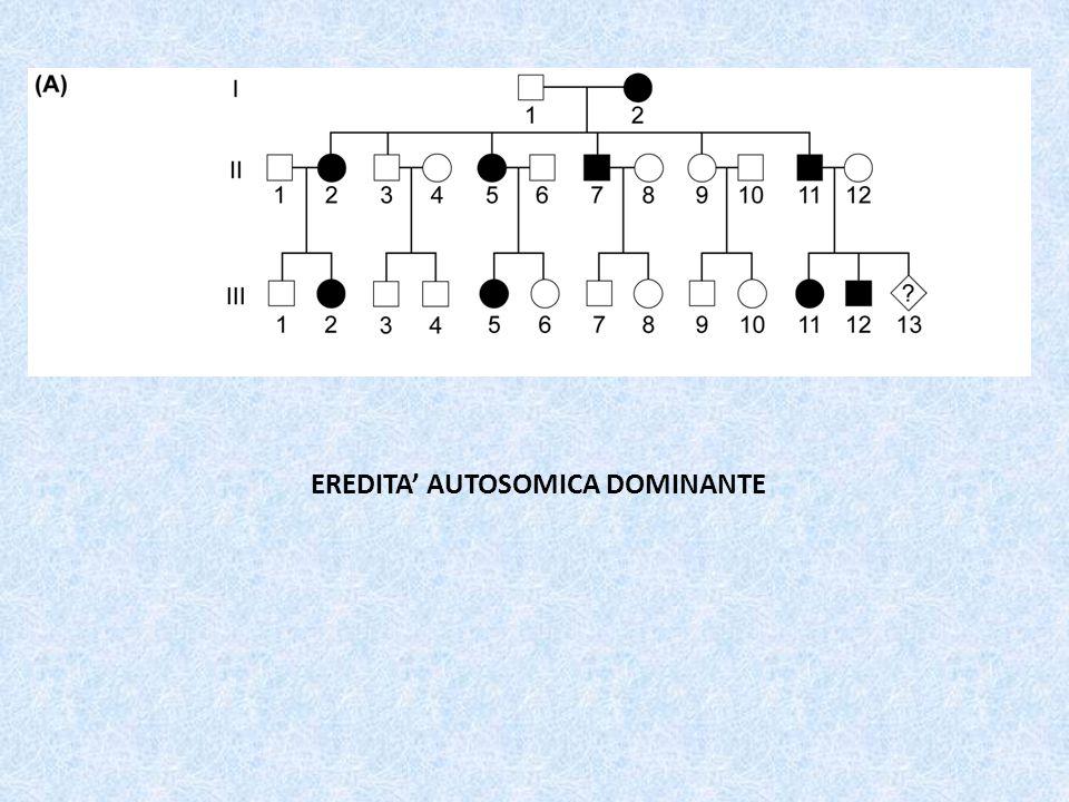 EREDITA' AUTOSOMICA DOMINANTE