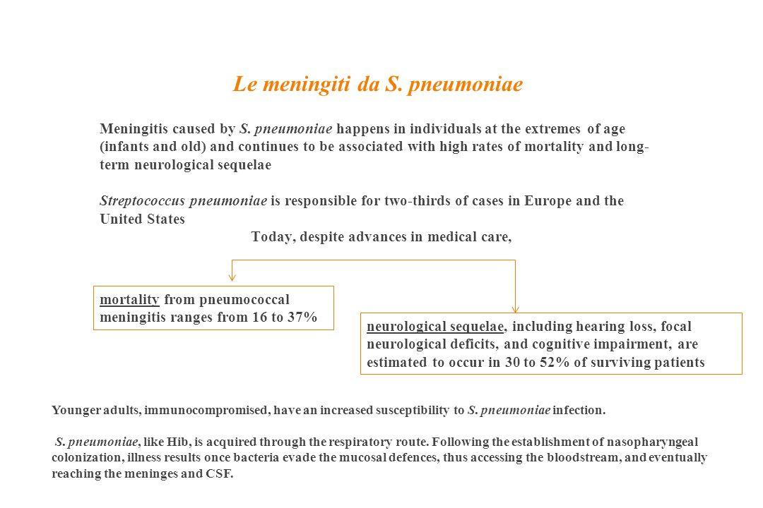 Le meningiti da S. pneumoniae