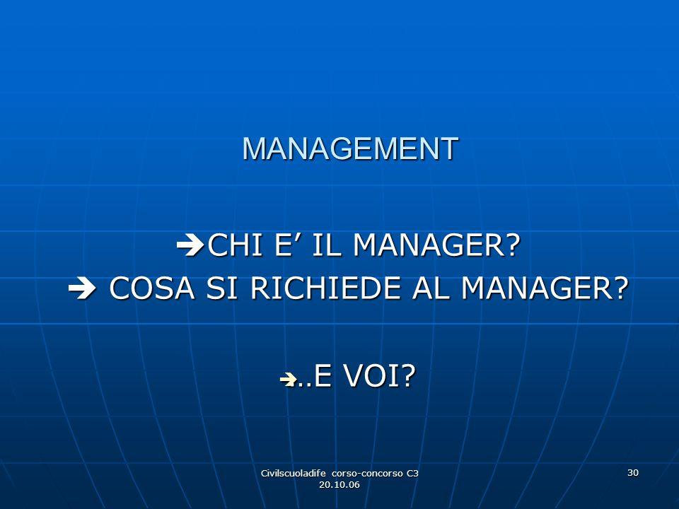 CHI E' IL MANAGER  COSA SI RICHIEDE AL MANAGER …E VOI