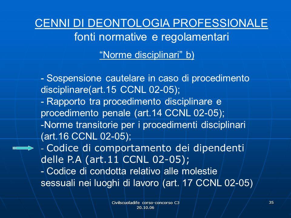 CENNI DI DEONTOLOGIA PROFESSIONALE fonti normative e regolamentari