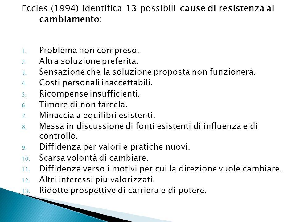 Eccles (1994) identifica 13 possibili cause di resistenza al cambiamento: