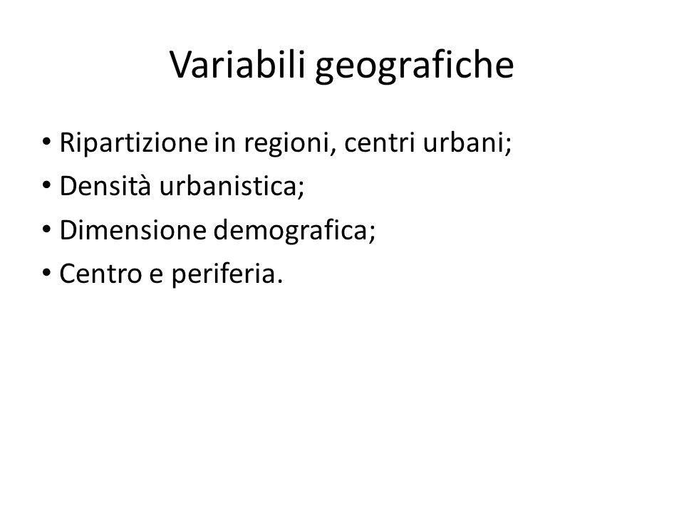 Variabili geografiche