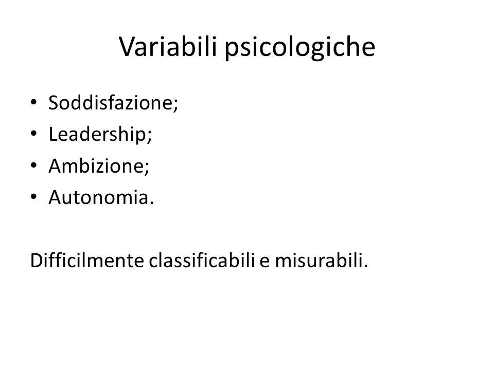 Variabili psicologiche