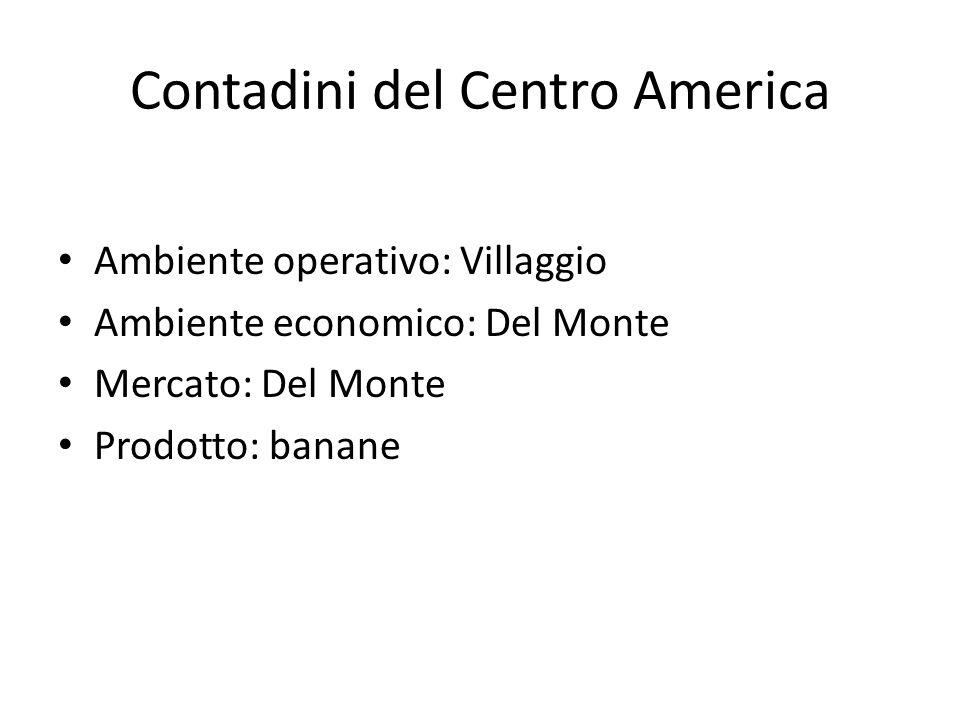Contadini del Centro America