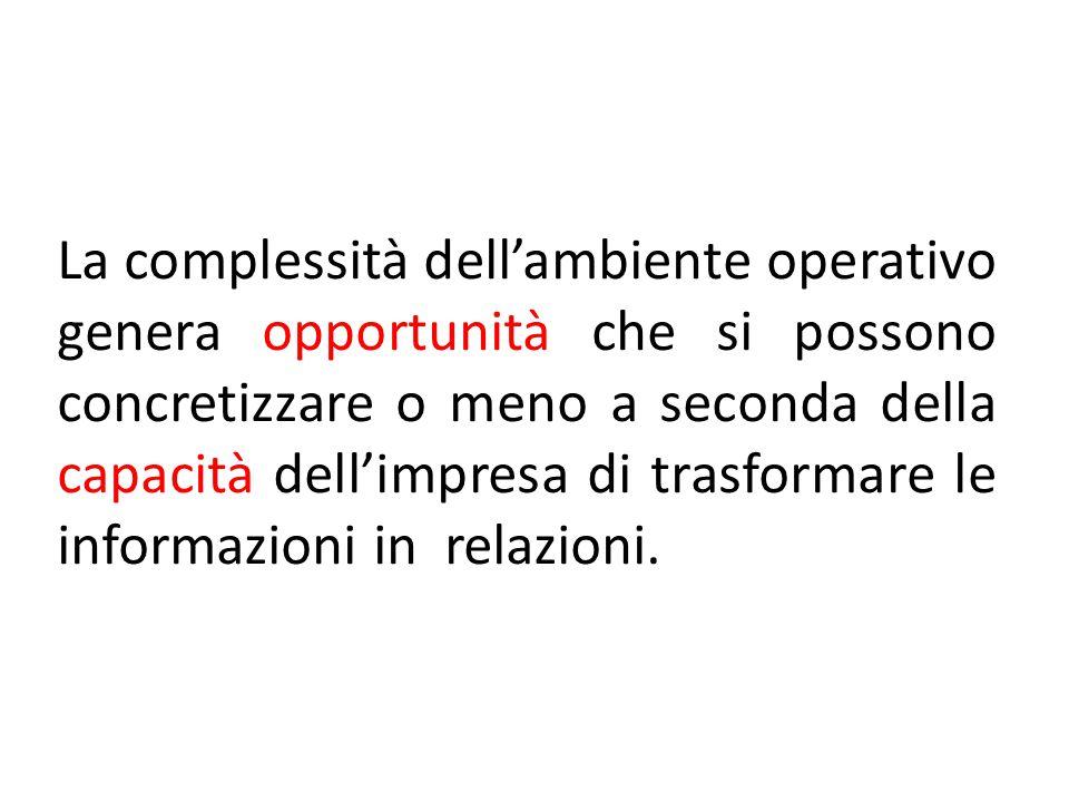 La complessità dell'ambiente operativo genera opportunità che si possono concretizzare o meno a seconda della capacità dell'impresa di trasformare le informazioni in relazioni.
