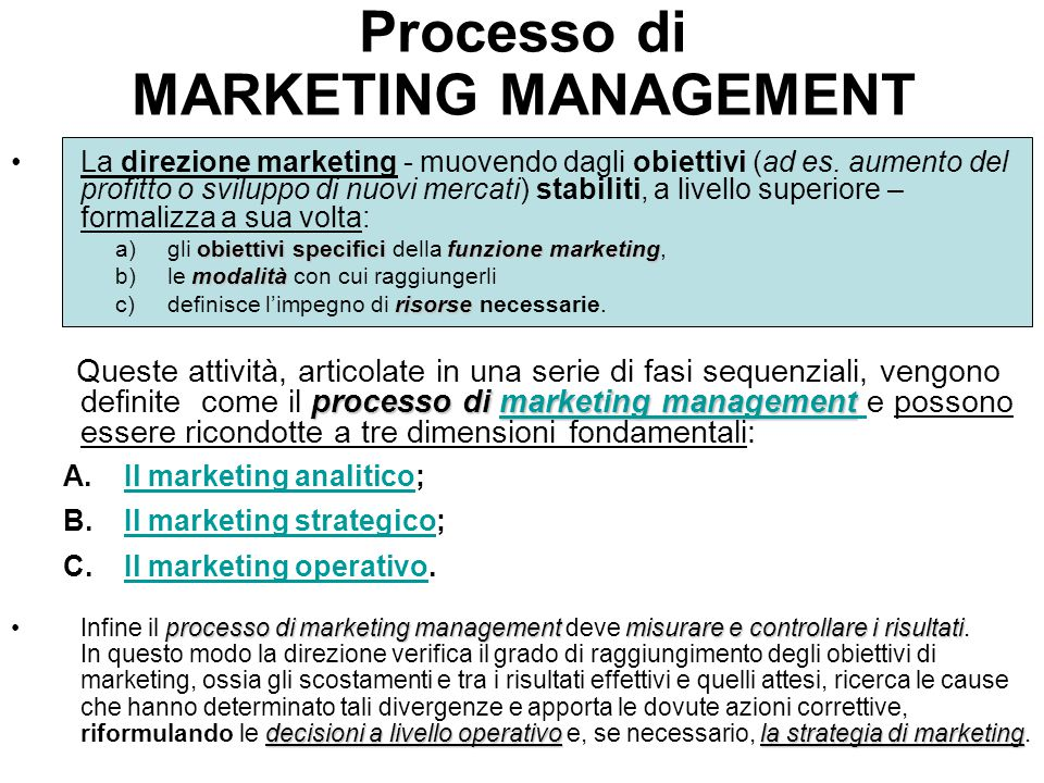 Processo di MARKETING MANAGEMENT