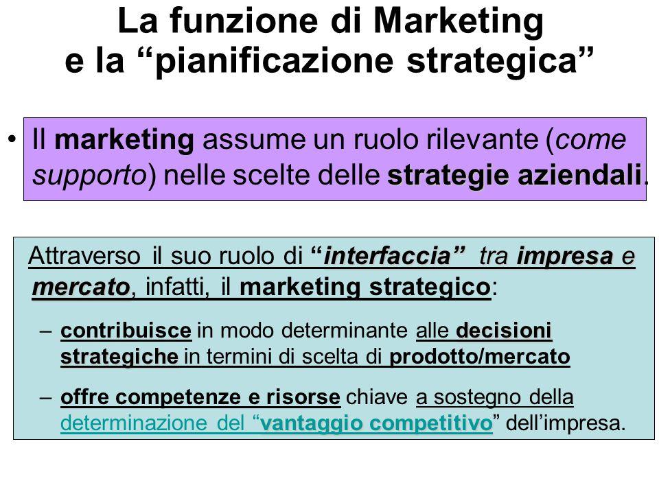 La funzione di Marketing e la pianificazione strategica