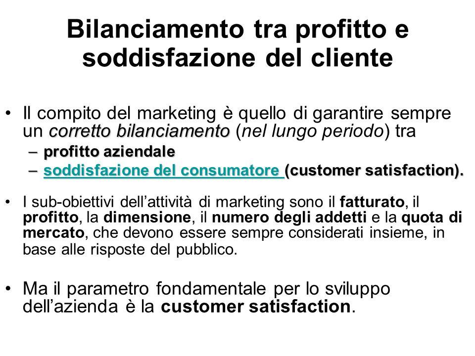 Bilanciamento tra profitto e soddisfazione del cliente
