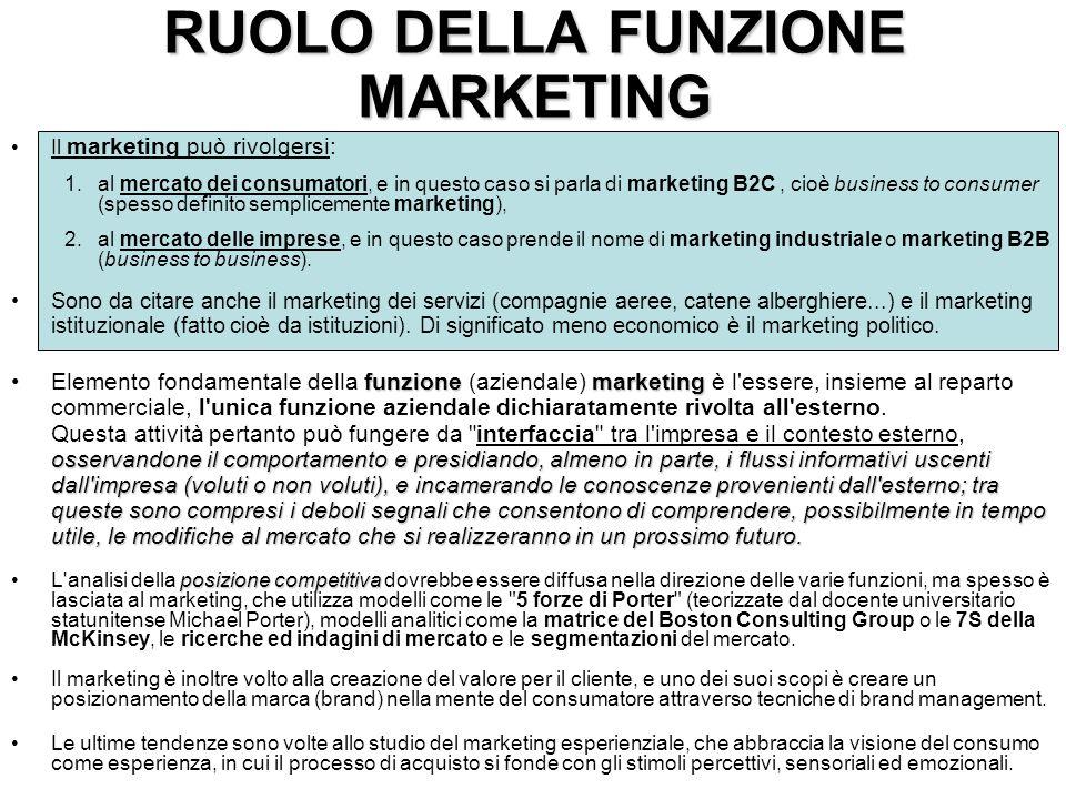 RUOLO DELLA FUNZIONE MARKETING