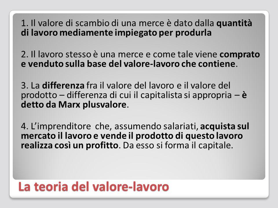 La teoria del valore-lavoro