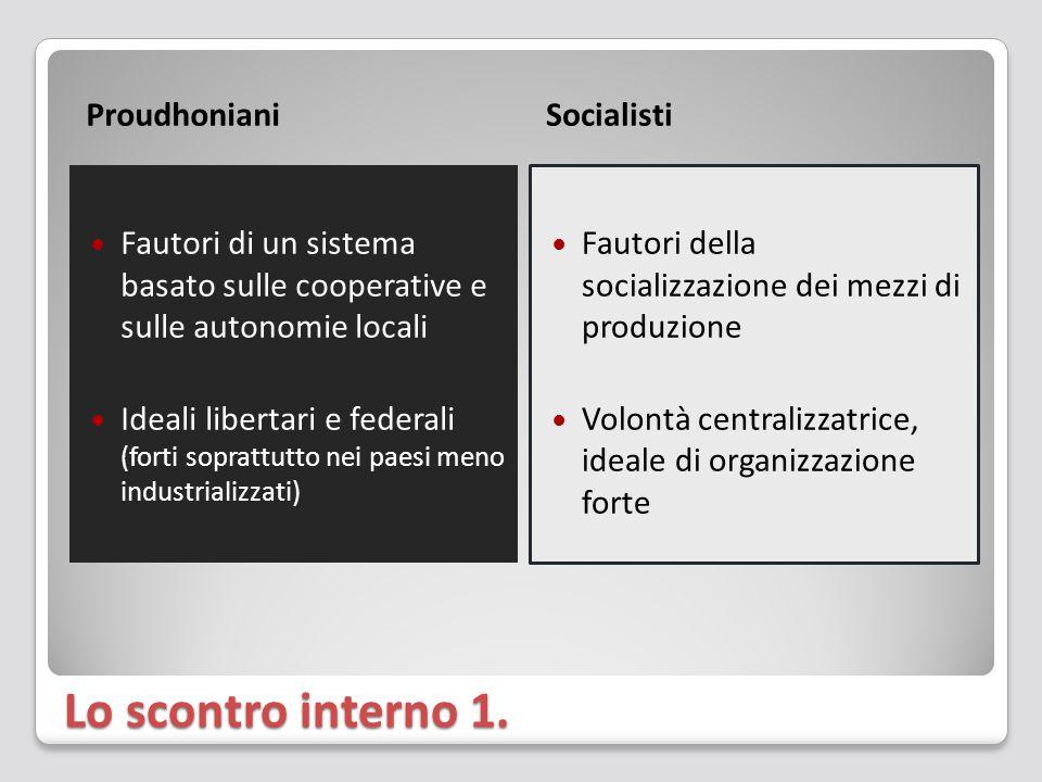 Lo scontro interno 1. Proudhoniani Socialisti