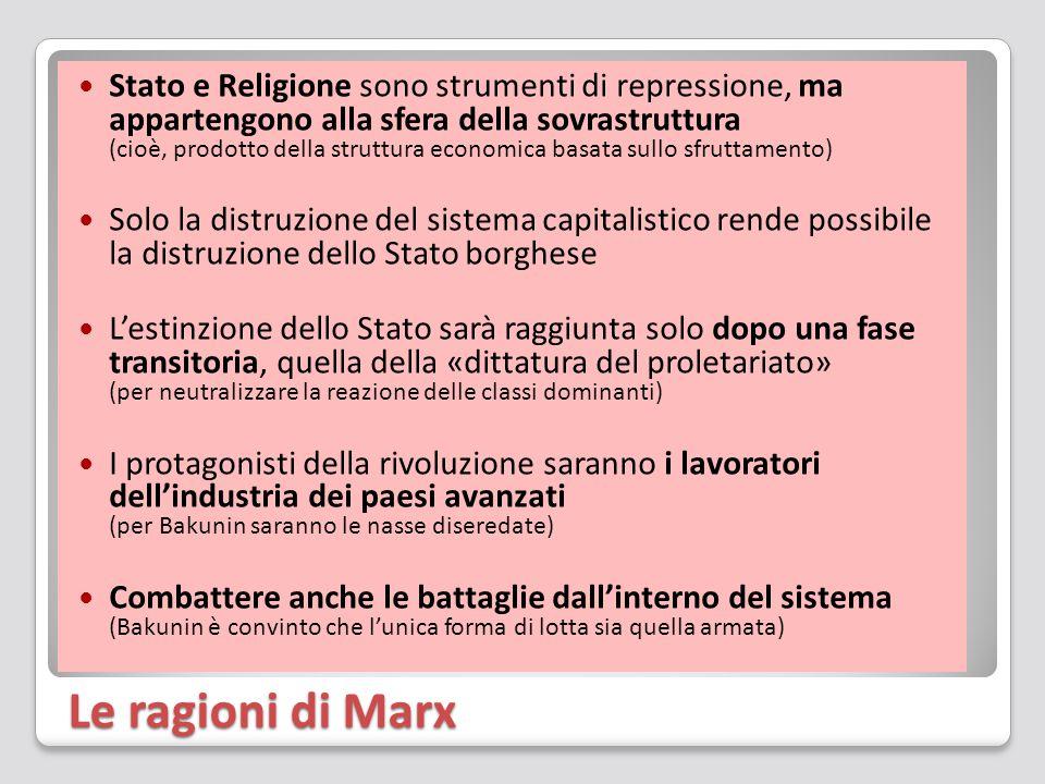 Stato e Religione sono strumenti di repressione, ma appartengono alla sfera della sovrastruttura (cioè, prodotto della struttura economica basata sullo sfruttamento)