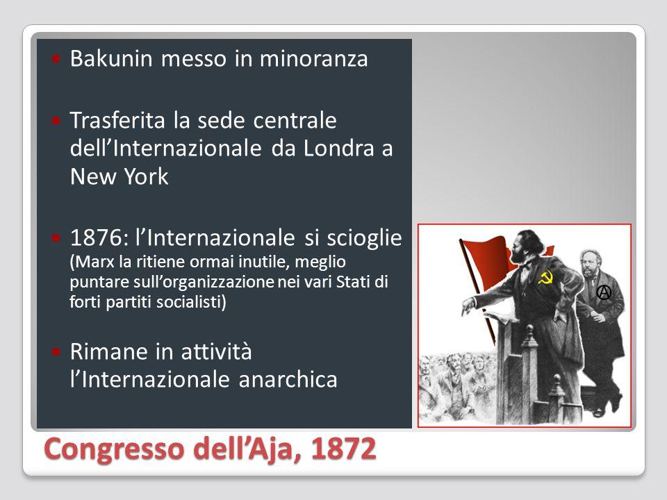 Congresso dell'Aja, 1872 Bakunin messo in minoranza