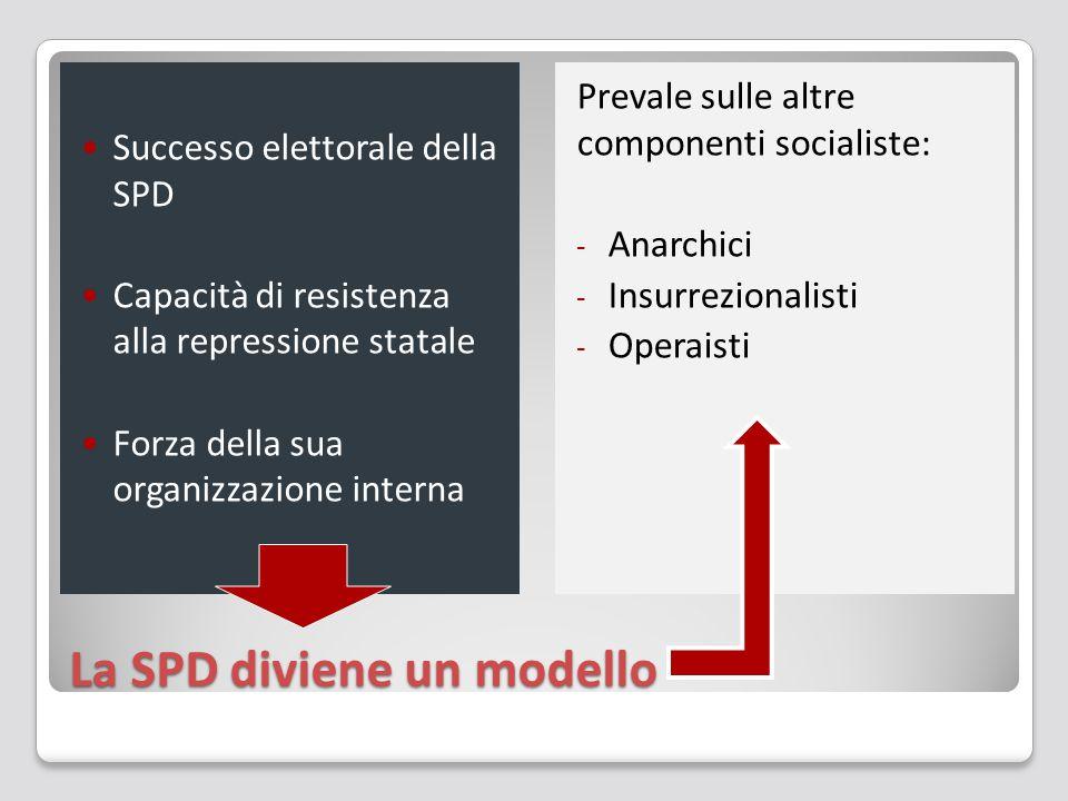 La SPD diviene un modello