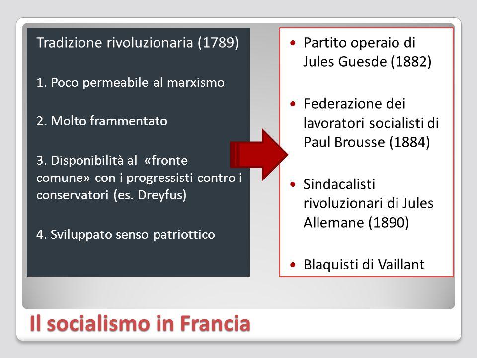 Il socialismo in Francia