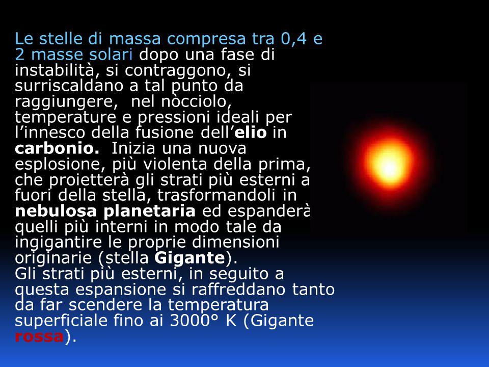 Le stelle di massa compresa tra 0,4 e 2 masse solari dopo una fase di instabilità, si contraggono, si surriscaldano a tal punto da raggiungere, nel nòcciolo, temperature e pressioni ideali per l'innesco della fusione dell'elio in carbonio.
