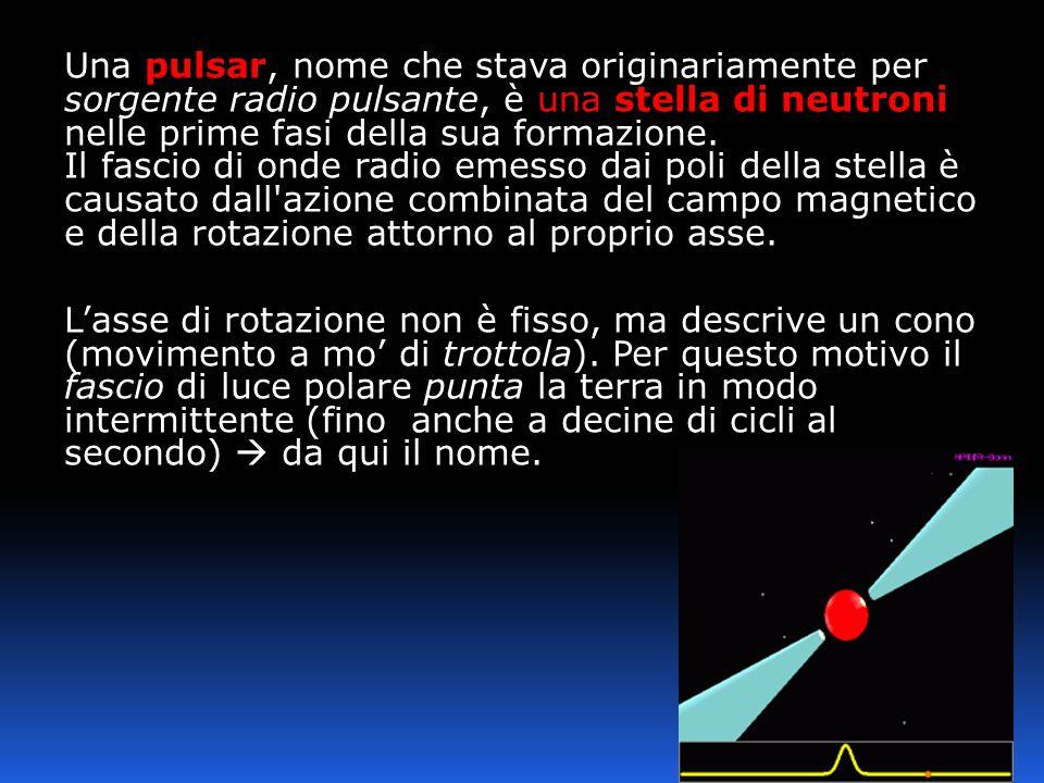 Una pulsar, nome che stava originariamente per sorgente radio pulsante, è una stella di neutroni nelle prime fasi della sua formazione.