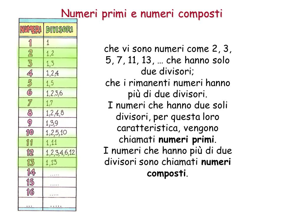 Numeri primi e numeri composti