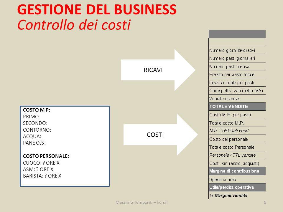 Massimo Temporiti – hq srl