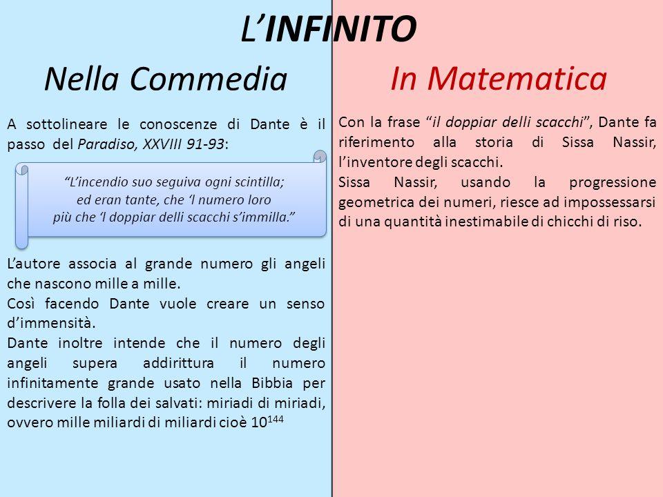 L'INFINITO Nella Commedia In Matematica