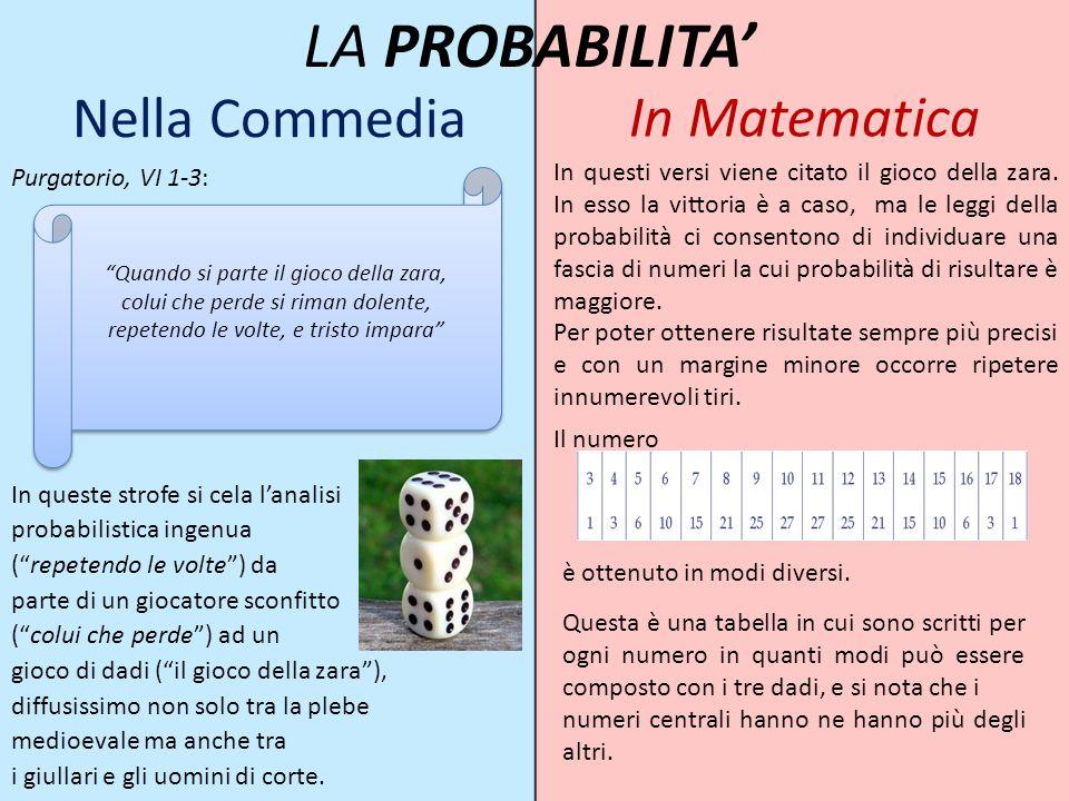 LA PROBABILITA' Nella Commedia In Matematica