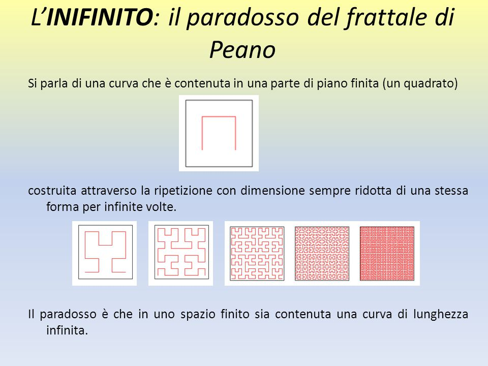 L'INIFINITO: il paradosso del frattale di Peano